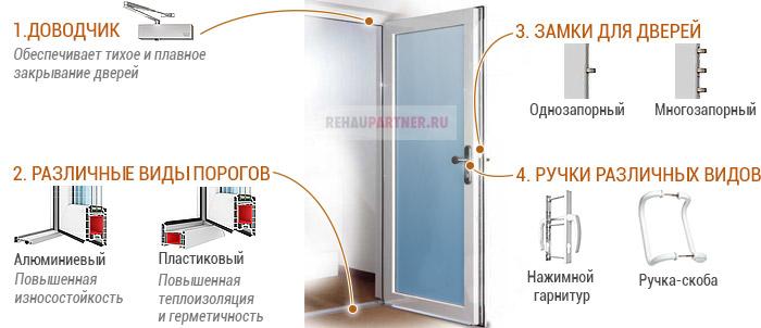 Аксессуары для дверей ПВХ