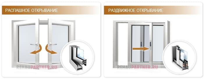 Типы открывания алюминиевых окон