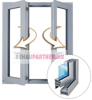 Окна алюминиевый профиль