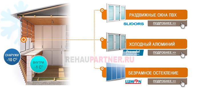Дизайн балконов 4 кв метра