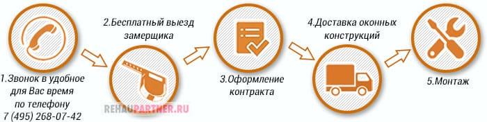 Купить безрамное остекление в Москве