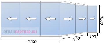 Форма Сапожок