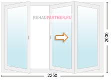 Стоимость раздвижных дверей