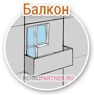 Отличия лоджии от балкона.