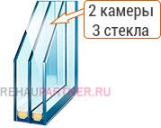 Что такое двухкамерный стеклопакет