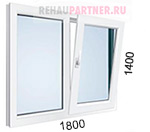 Какие окна дешевле
