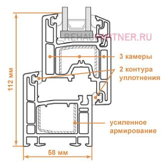Технические характеристики KBE Etalon