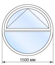 Цены на круглые пластиковые окна