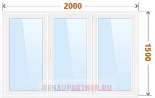 Цены на лучшие пластиковые окна