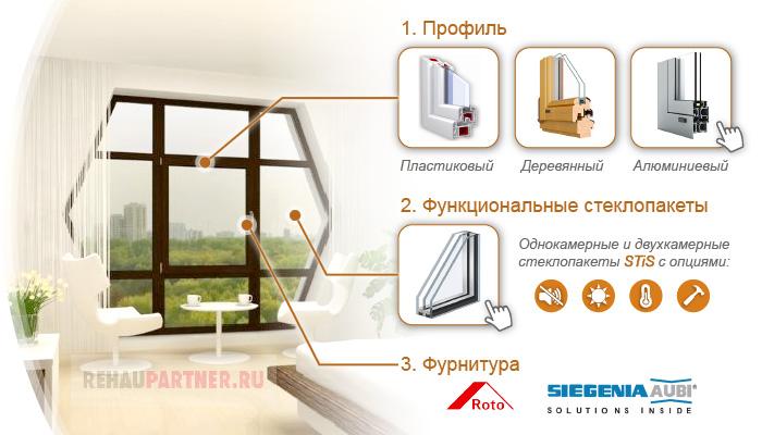 Многоугольные окна
