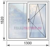 Цены на окна в домах серии 1-515-5