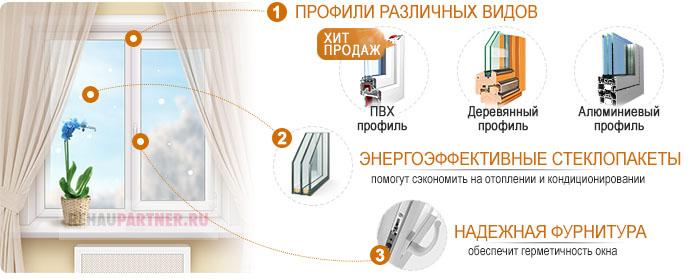 Окна для панельного дома