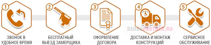 Как купить окна в Московской области