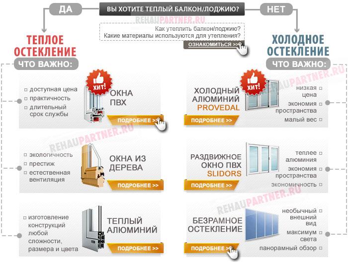 Остекление балконов в Чехове