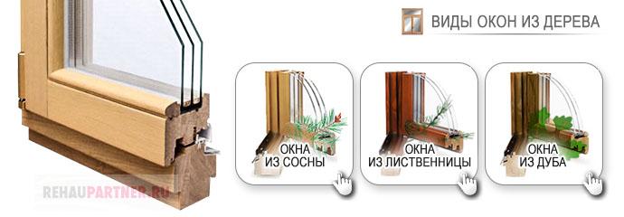Деревянные окна со стеклопакетами в Москве