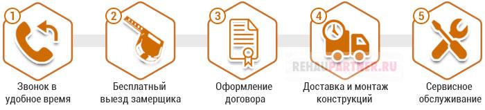 Как заказать окна в Пушкино?