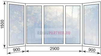 Цены на остекление балконов в Серпухове