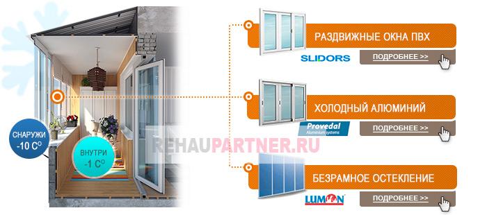 Как обустроить балкон на три метра