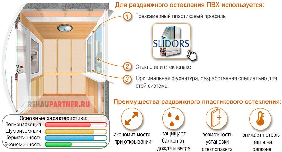 Раздвижное ПВХ остекление балкона серия П-3