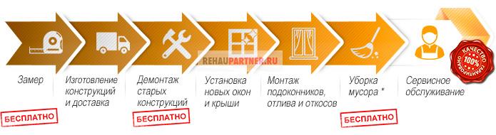 """Остекление балконов с крышей в Москве """"под ключ"""""""