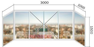 Остекление балконов стоимость