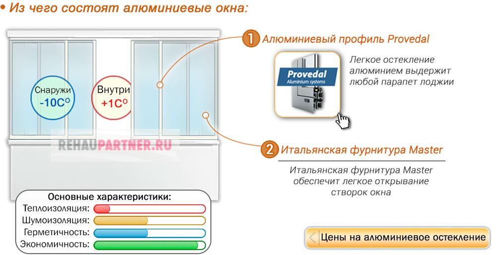 Остекление лоджий Москва