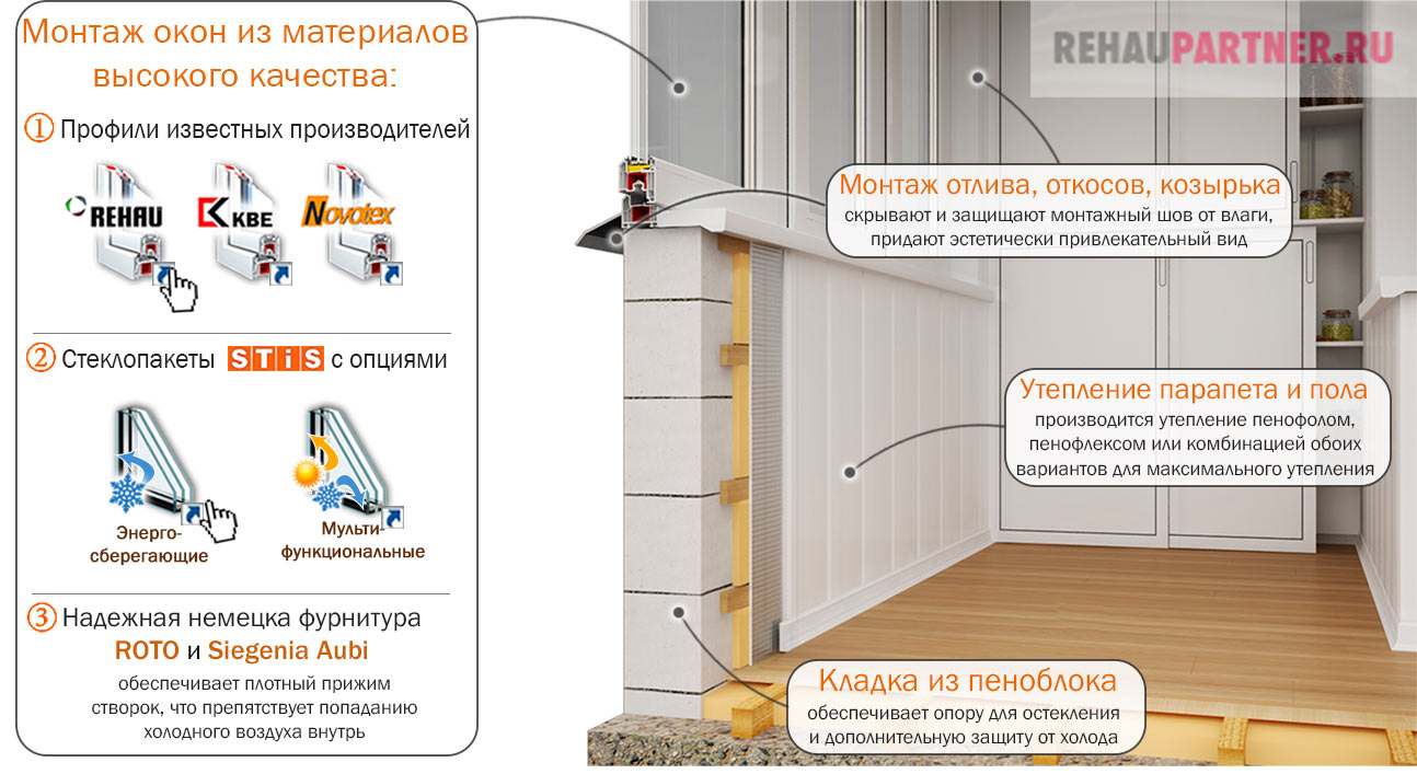 Остекление, утепление балконов и лоджий. лучшие цены!.