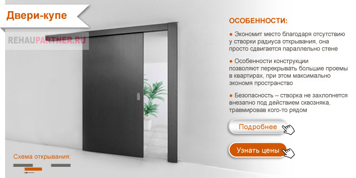 Раздвижные двери в квартире