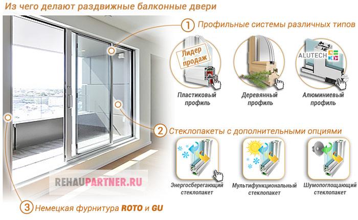 Из чего делаю раздвижные двери на балкон