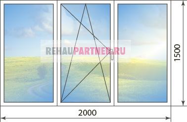Цены на окна из профиля Rehau Action