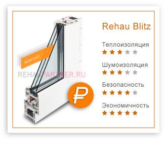 Окна Rehau Blitz Design