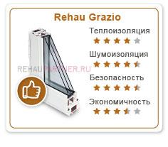 Технические характеристики профиля Рехау Грацио 70 мм