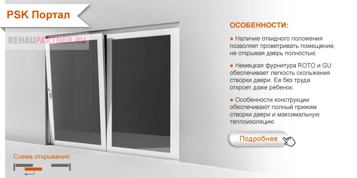 Типы сдвижных дверей