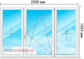 Цена на теплые окна