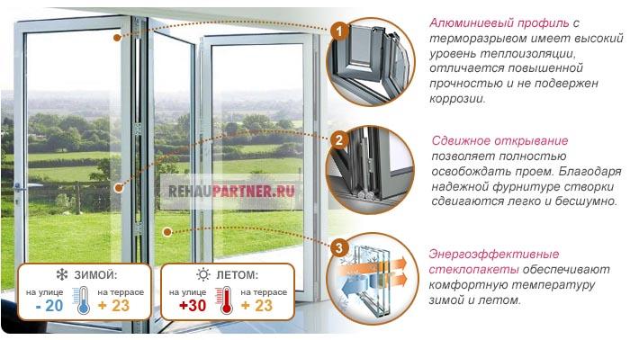 Раздвижные алюминиевые окна-гармошка для террасы