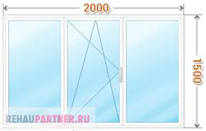 Шумозащитные пластиковые окна