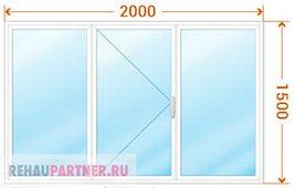 Цены на окна со стеклом триплекс