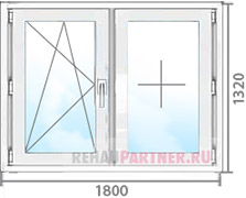 Установка окон из алюминиевого профиля