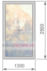 Цены на остекление витрины