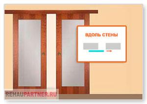 Установка выдвижных дверей